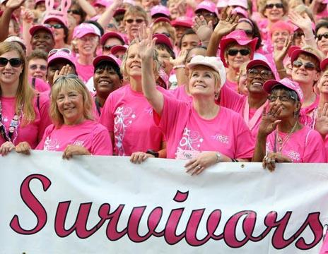 Testing for activity of two genes could identify women facing increased death risk due to breast cancer:Study